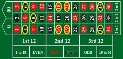ヨーロッパという方法で4,6,8,16,18,19,21,31,33の9つ。